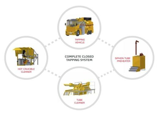 VARIERT: HMR Hydeq driv med både design og produksjon av tappesystem. Desse vekene jobba gutane på verkstaden med montasje og produksjon.